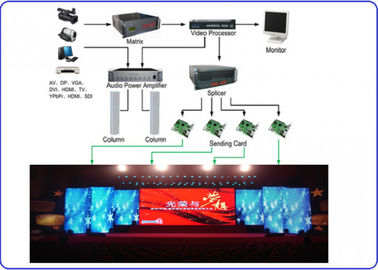China Portable 5500 Nits P6 Outdoor Led Screen Rental Waterproof 2000HZ Refresh distributor
